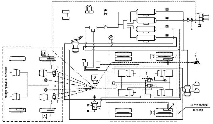 Устройство системы ABS